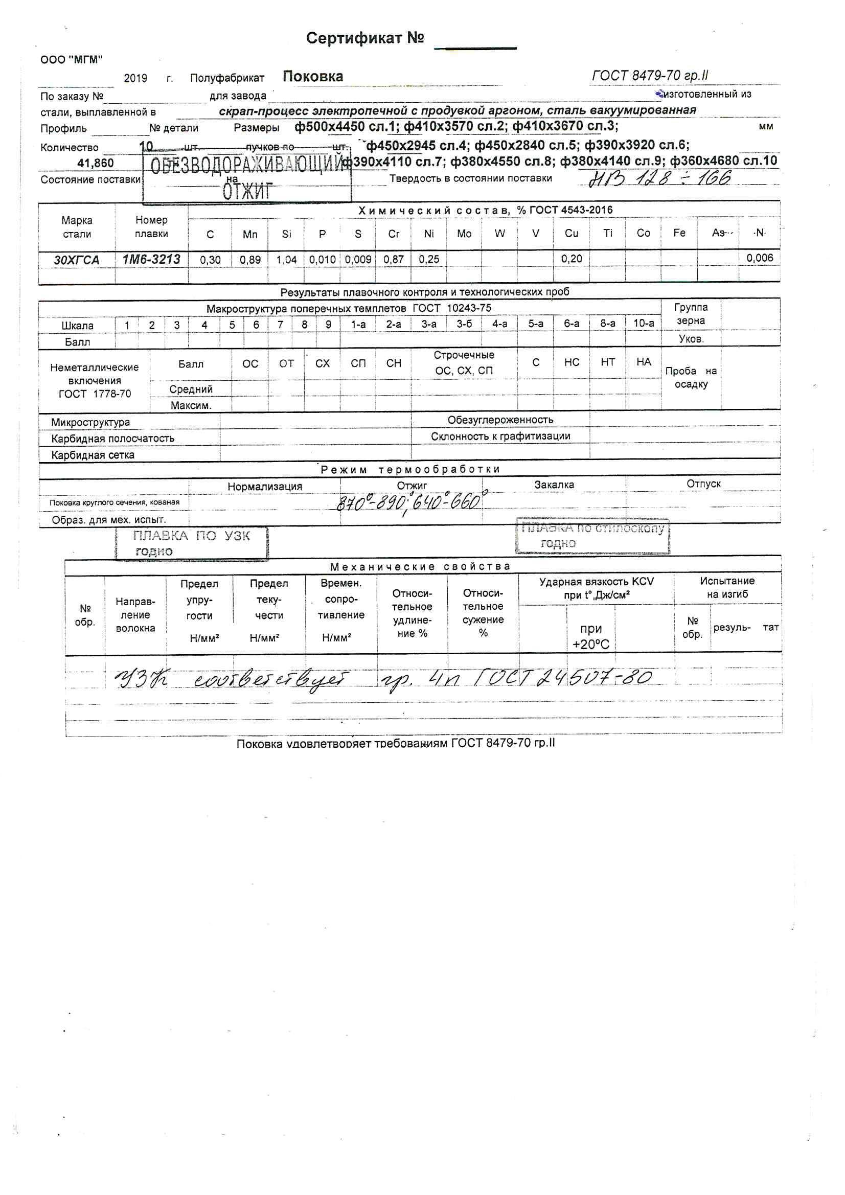 Сертификат поковка 30хгса